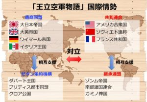 「王立空軍物語」国際情勢